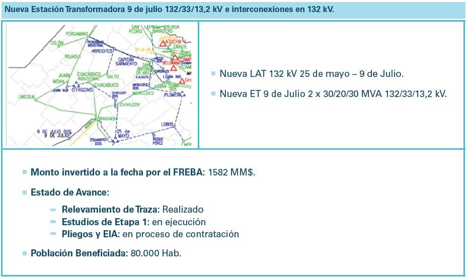 Nueva Estación Transformadora 9 de julio 132/33/13,2 kV e interconexiones en 132 kV.